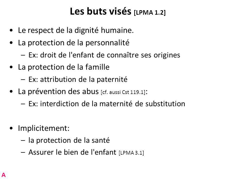 Les buts visés [LPMA 1.2] Le respect de la dignité humaine.